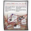 Thumbnail popup theoretics club