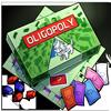 Thumbnail popup oligopoly